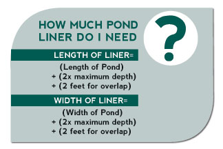 How much pond liner do I need?