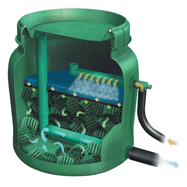 Clearchoice Pf 1 External Gravity Pond Filter 500 Gallon